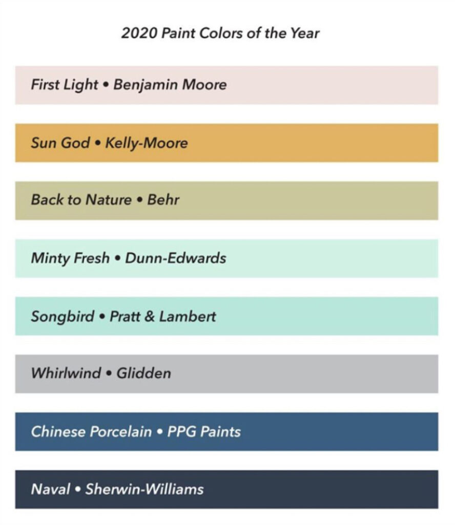 Colors of the year 2020