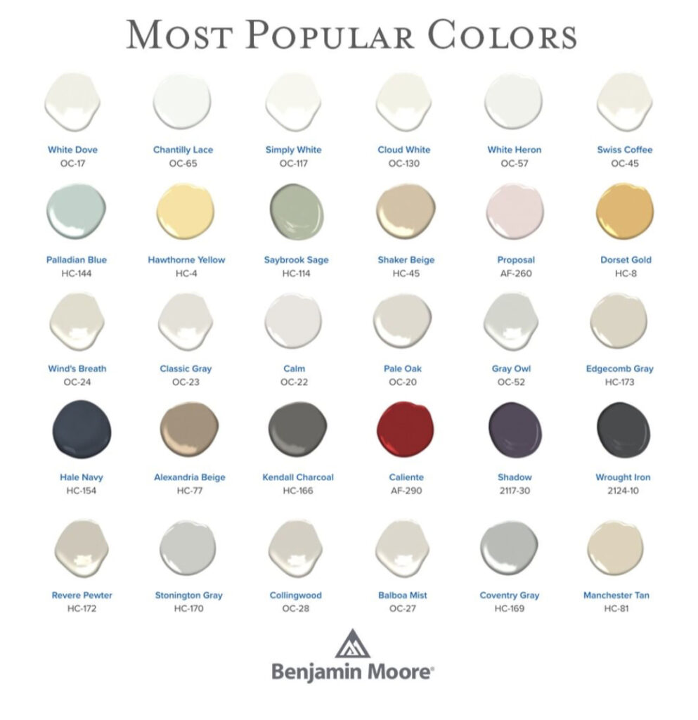 Benjamin Moore Most Popular Colors