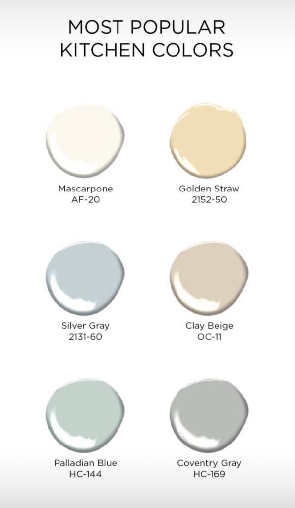 Benjamin Moore Popular Kitchen Colors