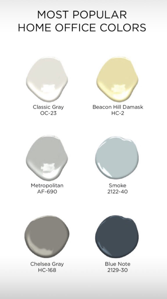Most popular home office colors