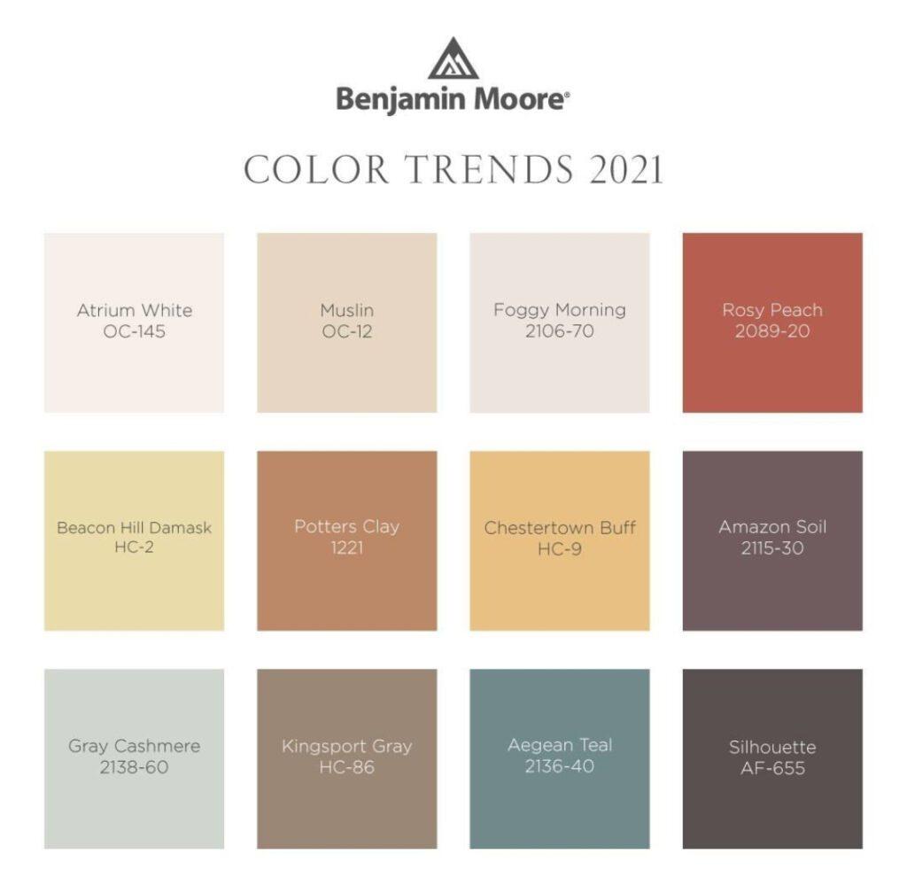 Benjamin Moore Color Trends 2021
