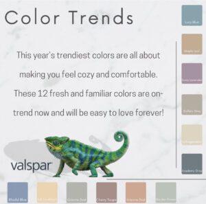Valspar Trending Colors