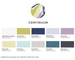 Sherwin Williams Continuum