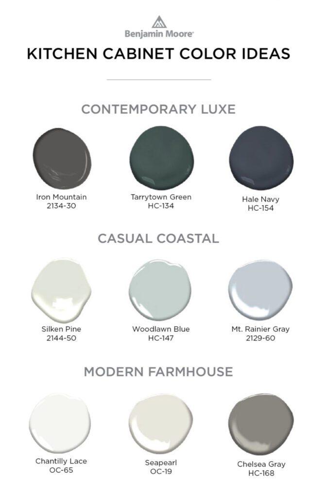 Benjamin Moore Kitchen Cabinet Color Ideas