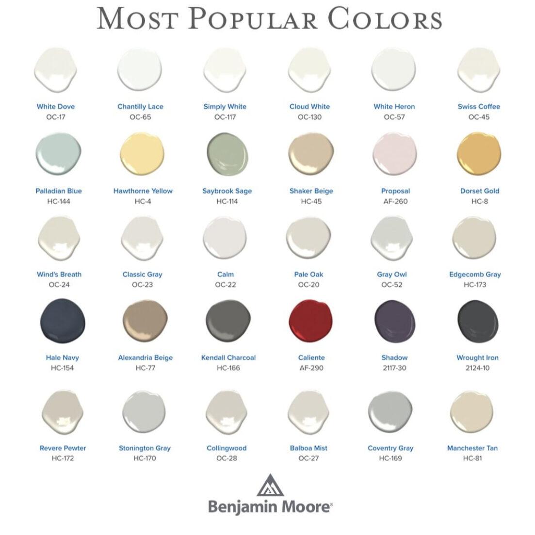 Benjamin Moore Most Popular Colors