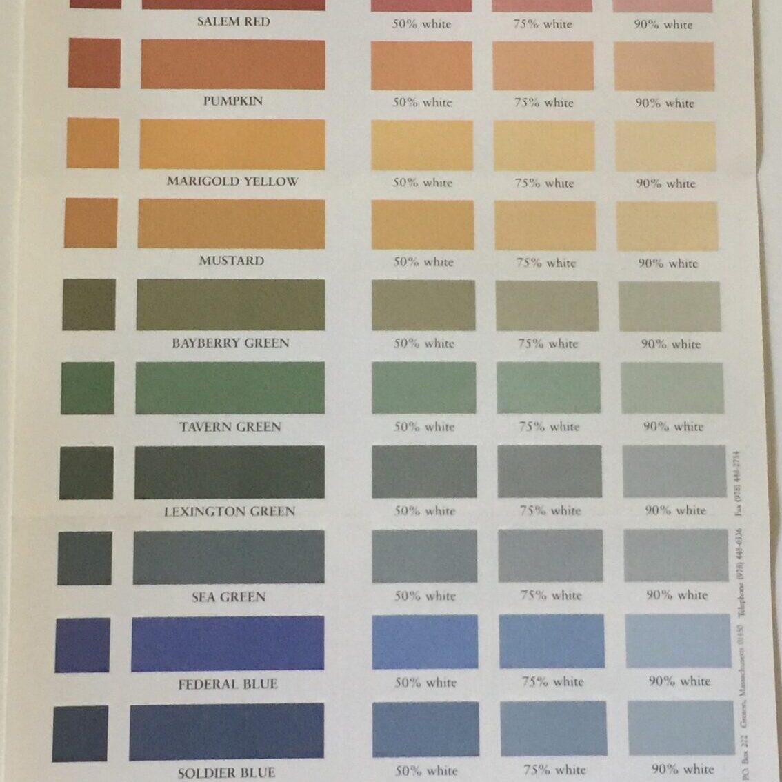 Milk Paint Color Chart